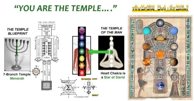 thetempELLisyou from the book of ellamental philosophies by Ralan Tehuti Ahku Sahu